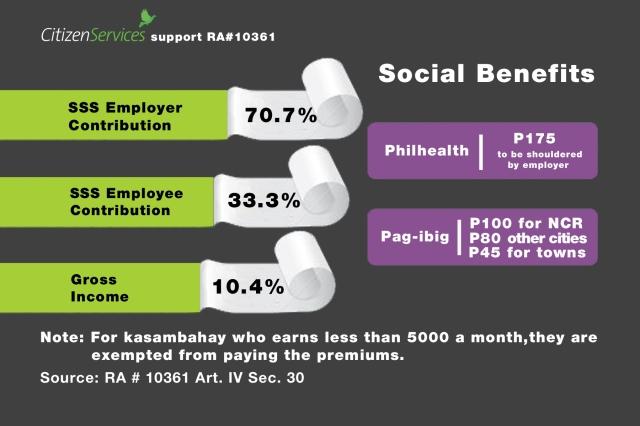 slide4-social benefits