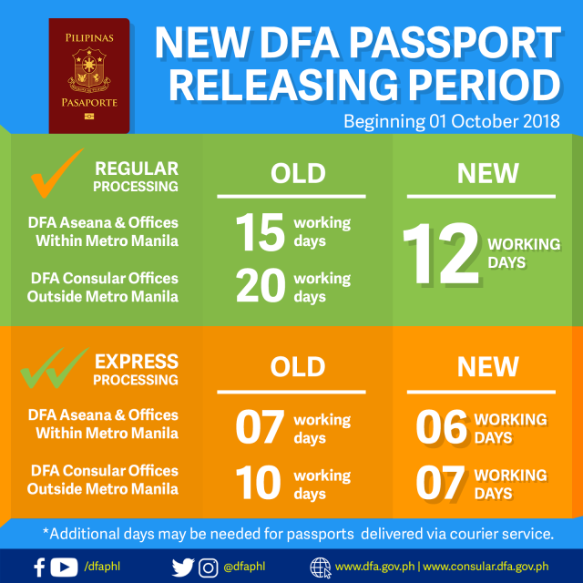 passport_releasing_schedule_3