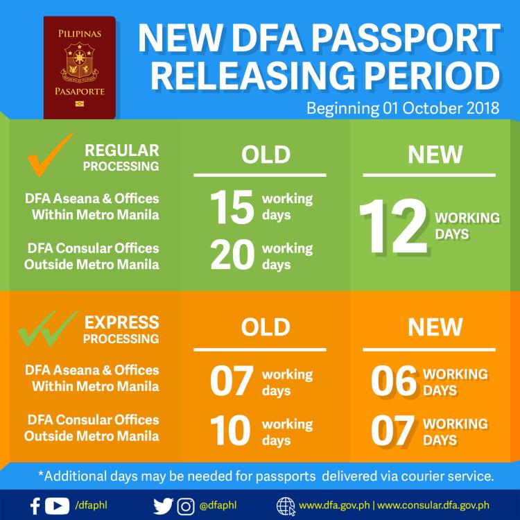 passport_releasing_schedule_3